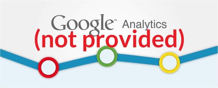 interpretare-keyword-not-provided-google-analytics