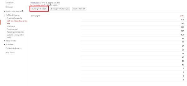 come-rimuovere-backlink-spam-google-analitycs2